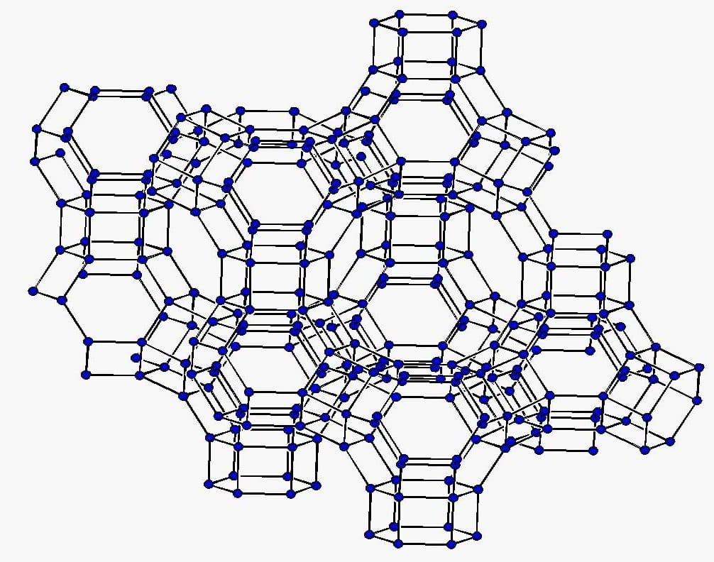 zeolit struktura