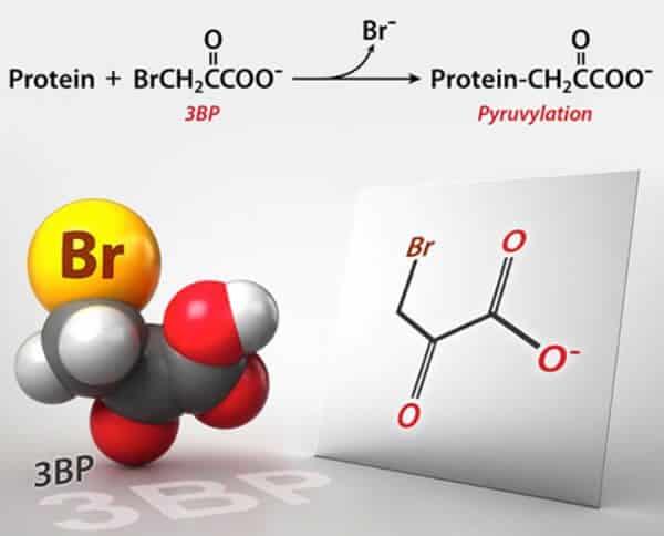 3-Bromopiruvat
