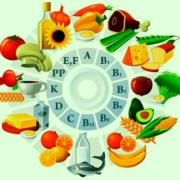 vitamin deficiency avitaminosis