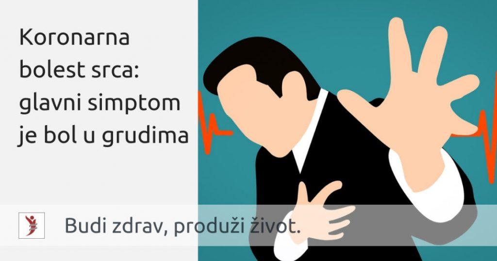 Koronarna bolest simptomi