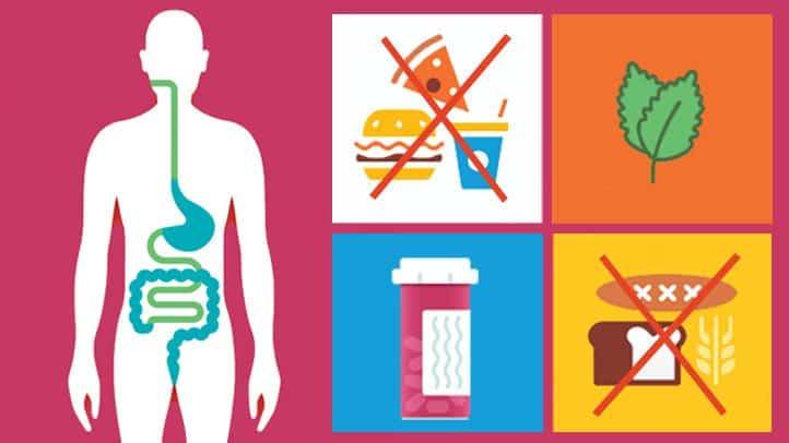 sindrom iritabilnog kolona tretman i prevencija