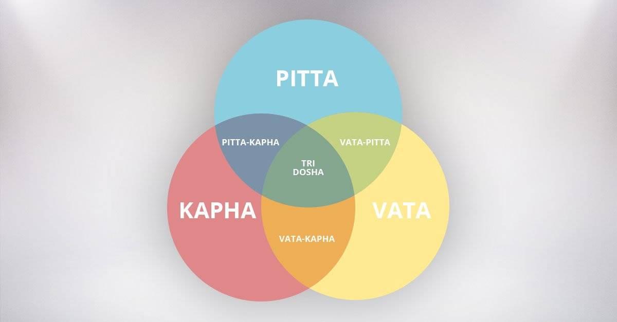 pitta i drugi simboli indija